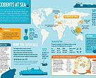 Accidents at sea infographic