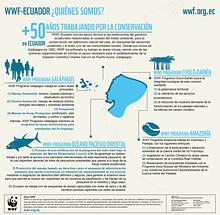 / ©: WWF Ecuador