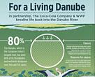 Za Živi Dunav