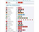 ¿Cuántos países necesitamos?