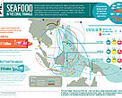 Key facts & figures regarding seafood in the Coral Triangle
