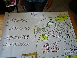 Promoting PES. / ©: Irene Lucius