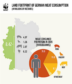  / &copy;: WWF-Germany