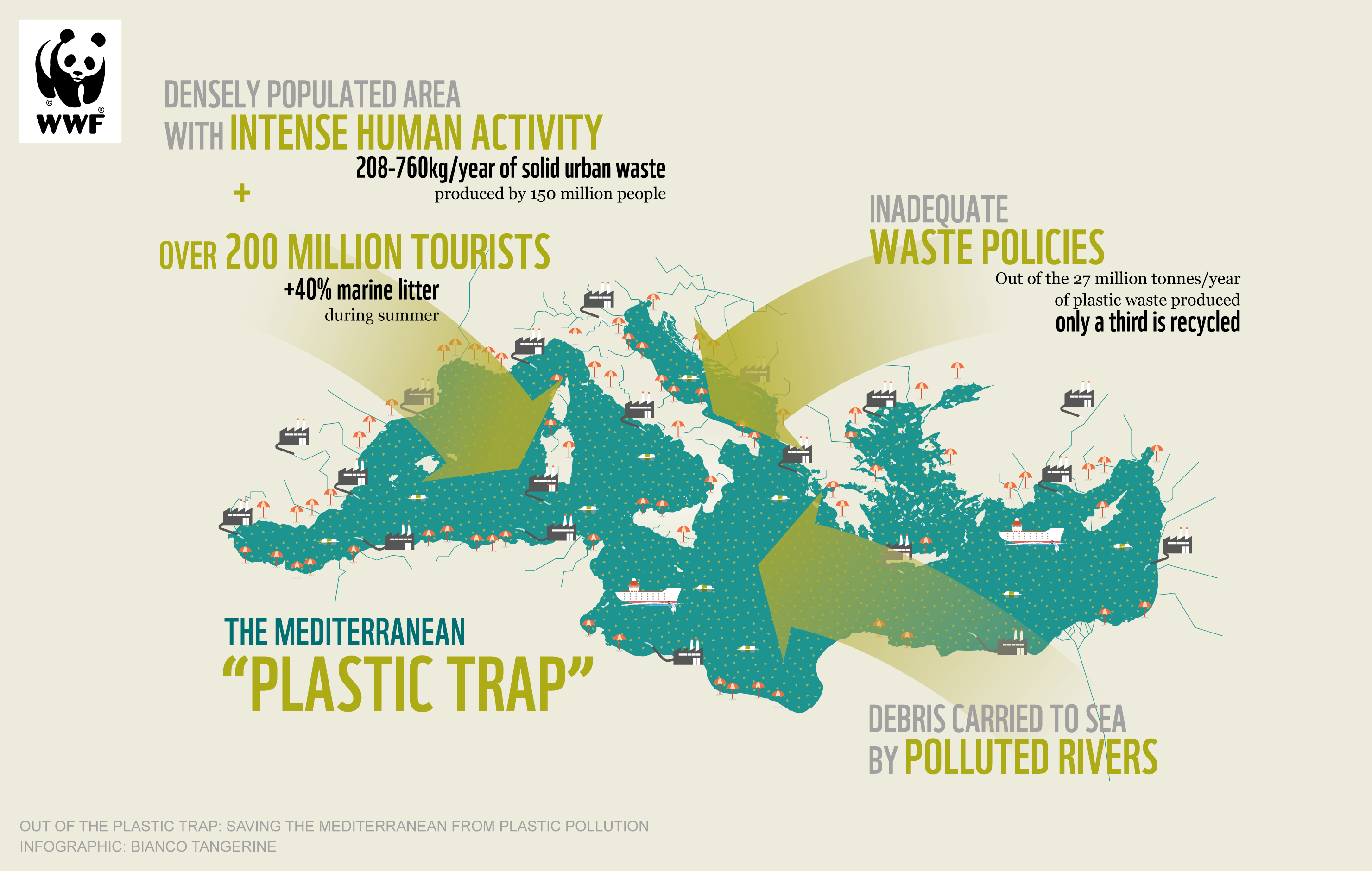 the mediterranean at risk of becoming a sea of plastic wwf