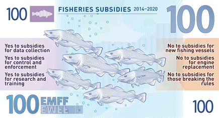 "transforming the global fishing industry A change in approach, transformation and structure adjustment are suggested to   fisheries are also known as ""capture and aquaculture industries"", which is an   a general understanding of the development trends of global fisheries can be ."